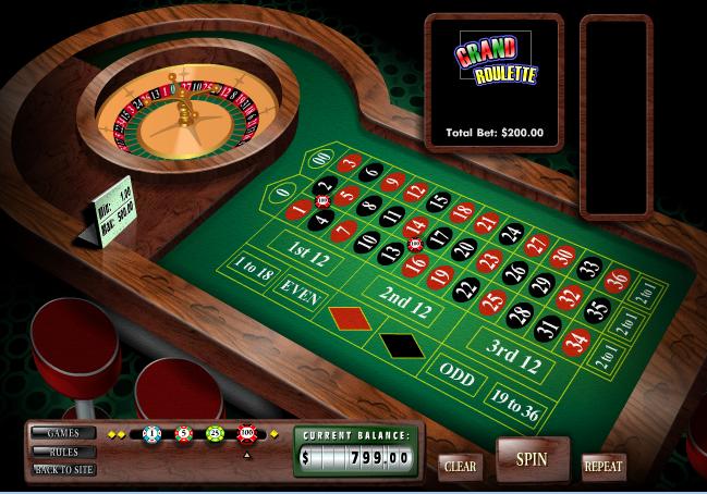rulet corner bet nedir, rulet corner bet, rulet corner bet nasıl oynanır resimli anlatım